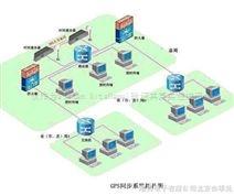 有哪些为SCADA软件提供支持的技术和平台