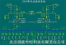 scada系统软件功能介绍