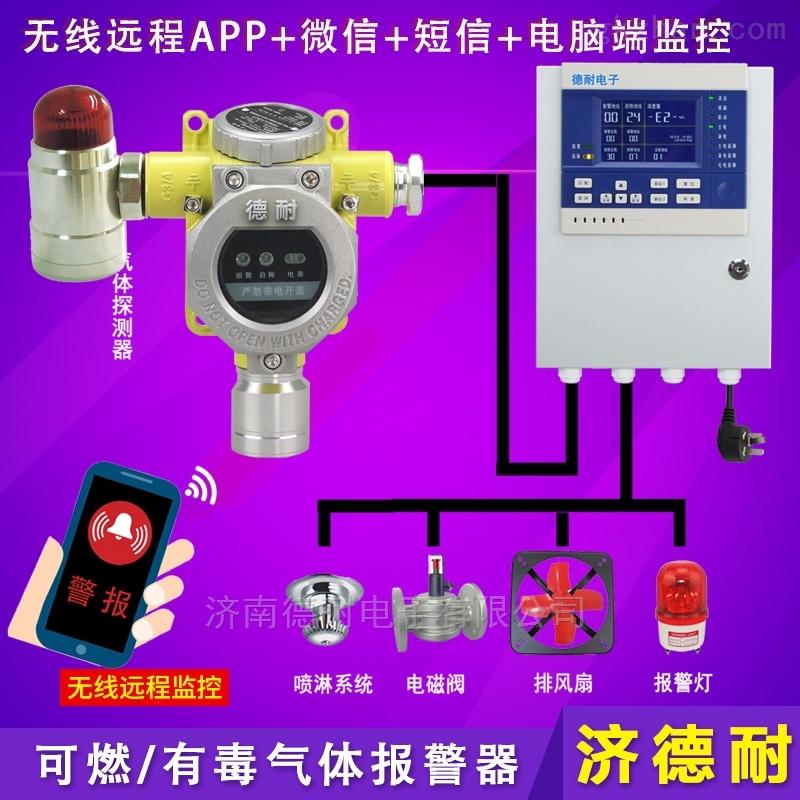 壁挂式丙烷红外气体检测报警器,智能监控