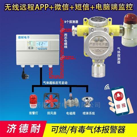 防爆型丁二烯气体浓度报警器,智能监控