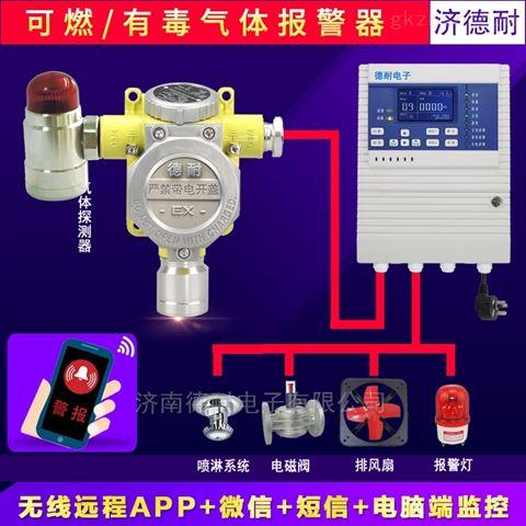 炼铁厂车间异丁烷泄漏报警器,智能监控