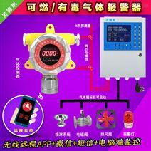 工业罐区氨气浓度报警器,智能监测