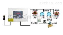 甲苯报警器、二甲苯报警器RK-4000