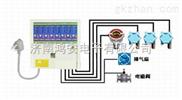 RK-4000型二氧化硫报警器