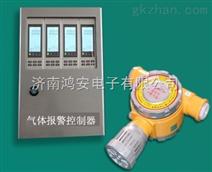 SNK6000型二氧化硫报警器