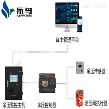 压差监控系统是什么_北京余压监控价格如何