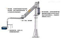 同力工业固定助力机械手自动化搬运设备