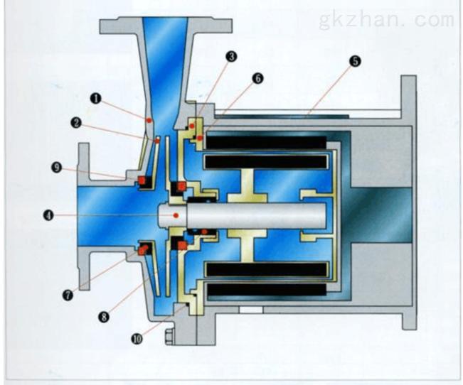 CQB65-40-200磁力驱动泵