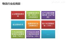 北京优讯润晖智能仓库RFID系统方案
