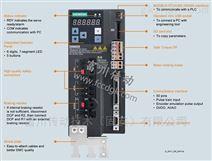 西門子伺服驅動SINAMICS V90
