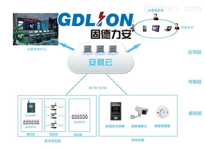 供配电设备系统与其它产品一样都在不断发展