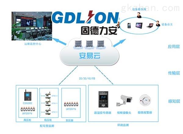 智慧配电室智慧低压柜的自动智能化逐步提升