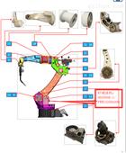 松下多关节焊接機器人维修电机TS4603N7065