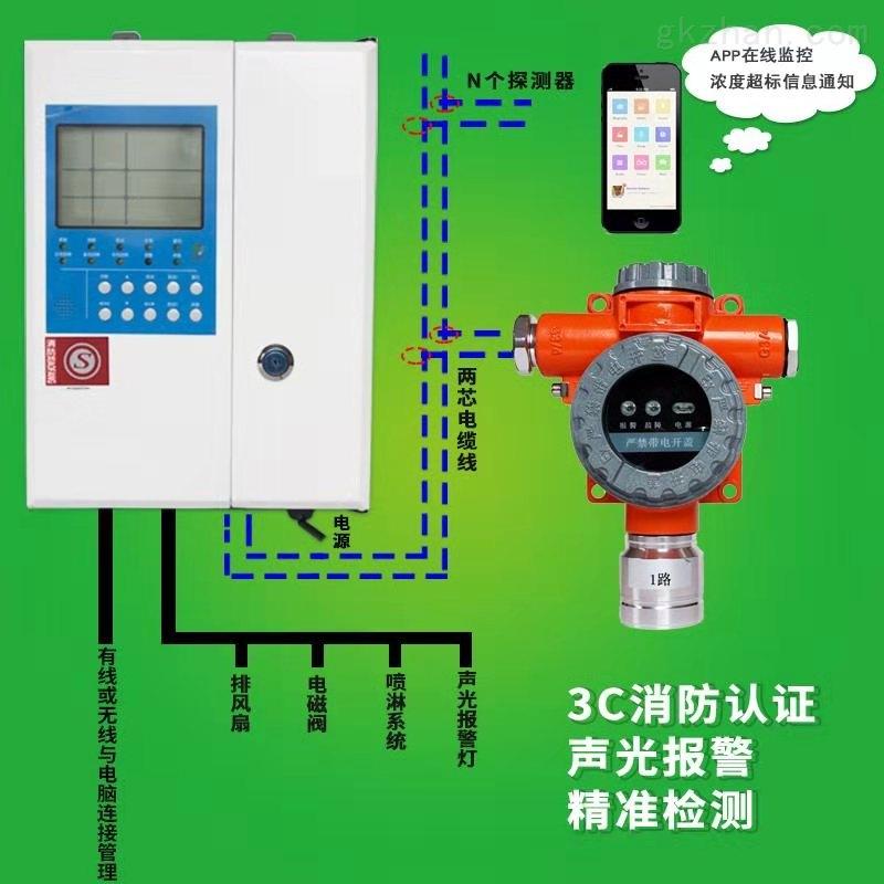 可燃气体检测仪报警器报价