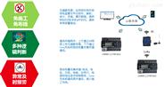 乐鸟北京环保用电品牌口碑比较好的企业有哪些,