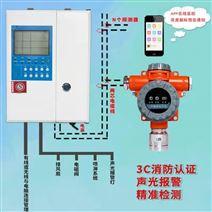 壁挂式工业可燃气体浓度报警器