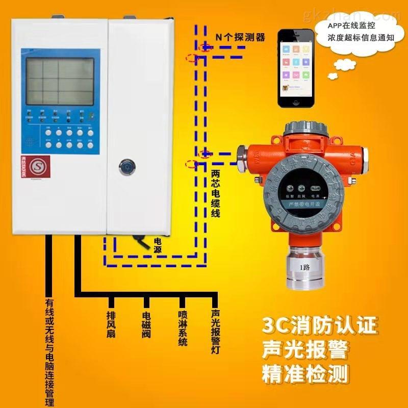 固定式原油可燃氣體報警器