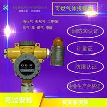 工业可燃气体报警器厂