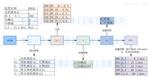 FLEX-HD2K-ITLO+HD2KO1-025Honsberg  流量开关 HD2K系列流量计