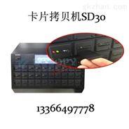 卡片拷貝機SD30