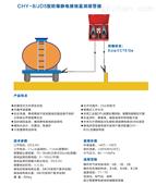 防爆静电接地监测报警器 型号CHY-8/JD6