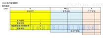 希而科优势供应 穆格Moog电磁阀D661系列