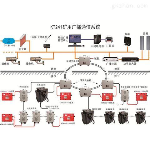 煤矿广播通信系统_公共广播系统