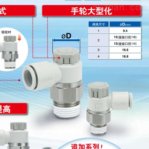 提供专业的日本SMC速度控制阀样册说明