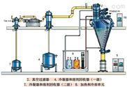 供应中国台湾CML高压齿轮泵