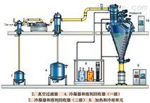供应台湾CML高压齿轮泵