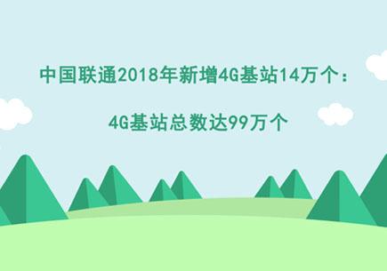 中國聯通2018年新增4G基站14萬個:4G基站總數達99萬個