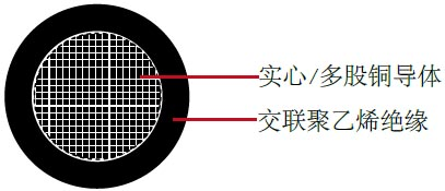 <strong>AL-XHHW-2 电力缆, CT级美标工业电缆</strong>