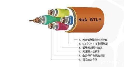 柔性矿物电缆