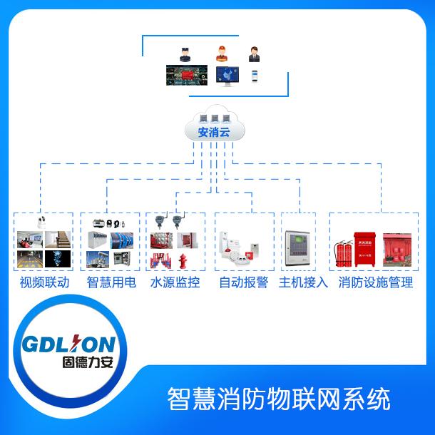 智慧消防物联网管理方案