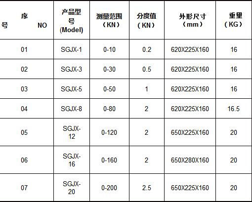 SGXJ-机械式拉力表