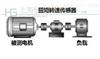 动态扭力测试仪柴油发电机专用